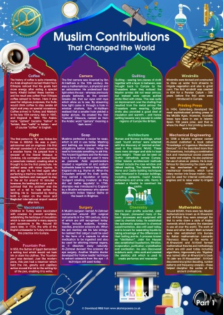 Part 1 - Muslim Contributions That Changed the World by Islamic Posters